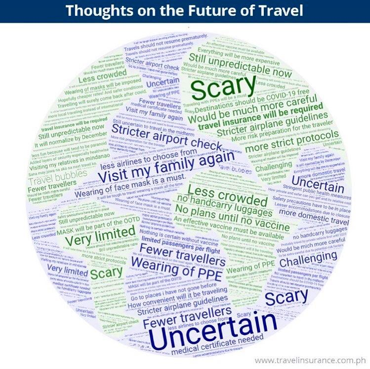 Thoughts and opinions on the future of travel #travelafterpandemic #travelnewnormalph #pinoyexplorer #philippinestravel #travelstoriesph #pinoytravel #pinoytravelfreak #filipinotraveler #filipinoblogger #travelph https://t.co/s05ard9Ckp