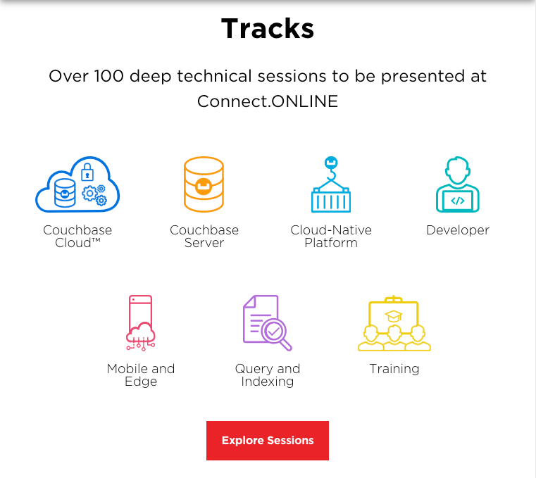 We are proud to sponsor Couchbase's virtual conference, Connect ONLINE. https://t.co/YKBJkh7K32  Expect three days of content for developers and fans including announcements for new product capabilities, best practice showcases, and countless opportunities to learn Couchbase. https://t.co/JDXYzzf5Ze