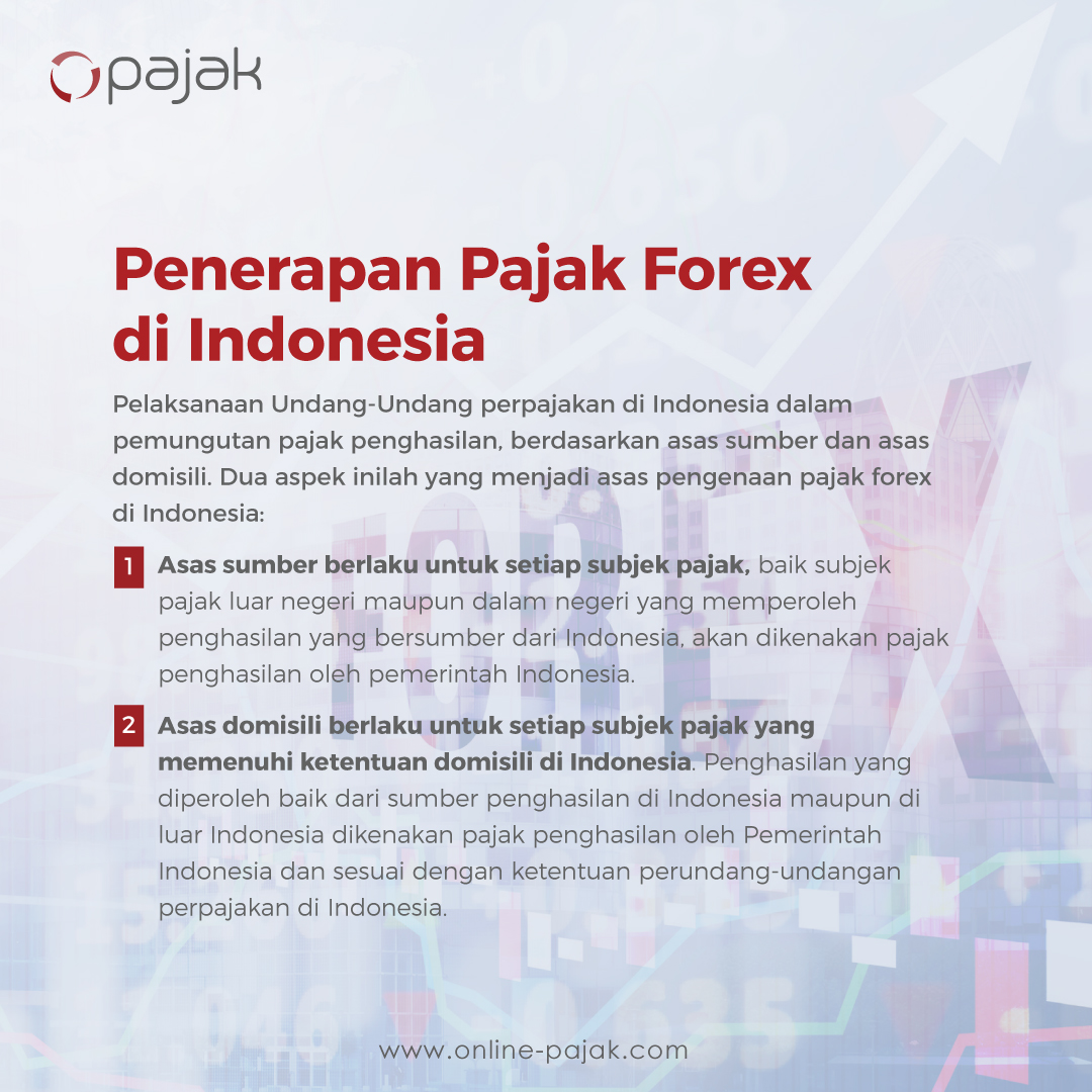 Tips Perpajakan Untuk Investor Forex