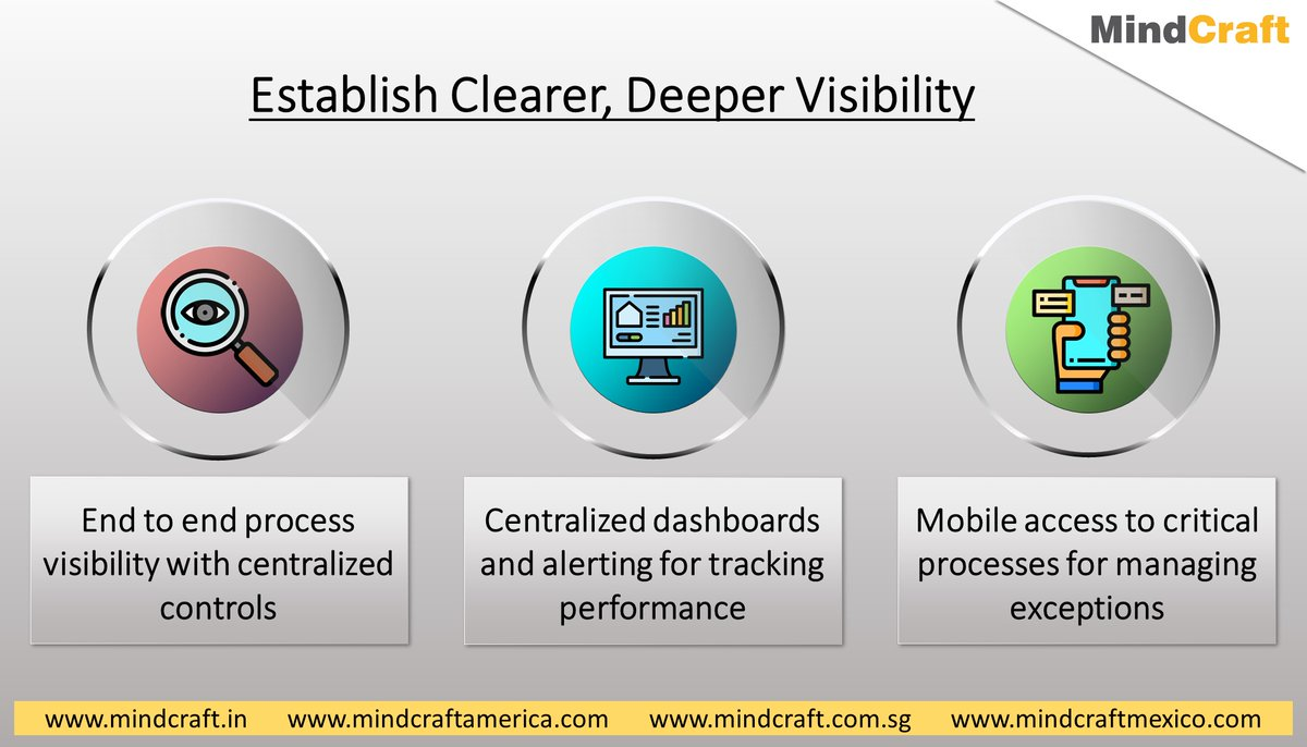 B2B Integrator features a dashboard that allows users to customize visibility and receive alerts if transactions and events fall out of defined criteria. #B2BIntegrator #IBM #MindCraftSoftware #MindCraftGlobal https://t.co/VtR4iCRijC