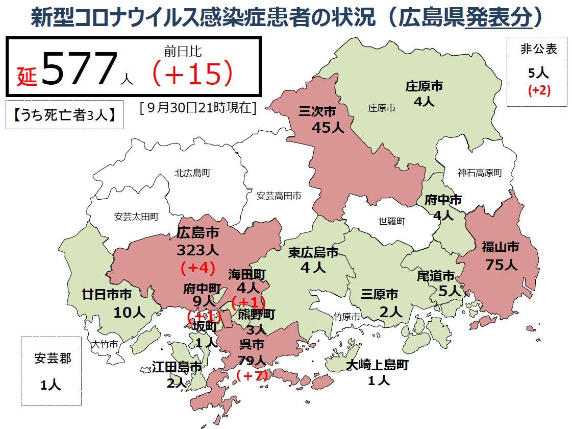コロナ 最新 感染 県 広島 者 数