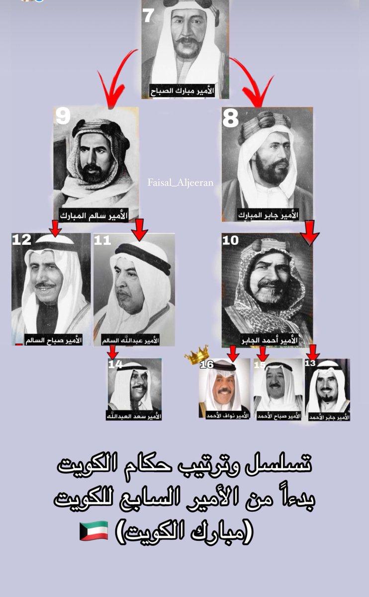 حكام الكويت بالترتيب