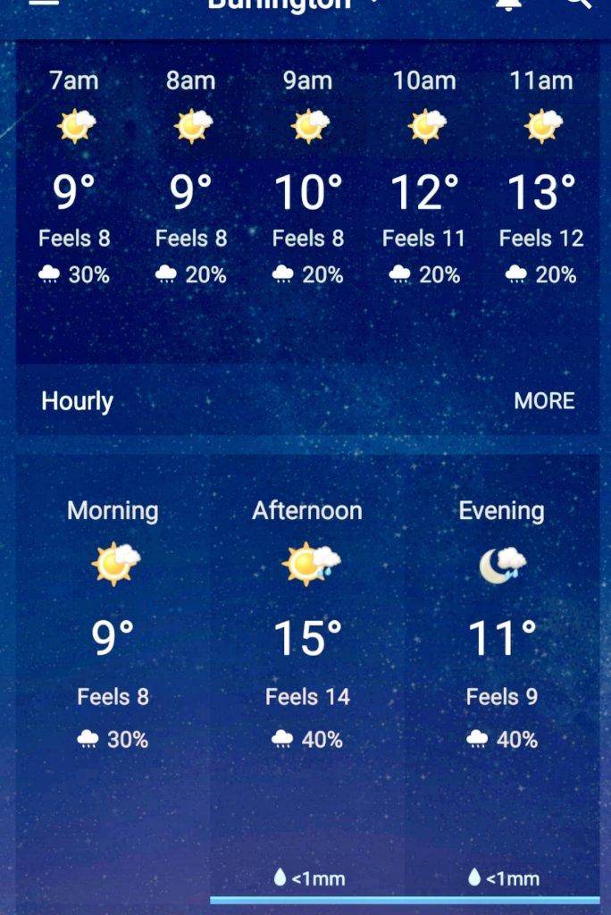 #GoodMorning #BurlON #BurlOnt #Burlington #Ontario #Canada #Fall2020 #Weather #ONwx 🇨🇦 https://t.co/nqeIoKWbRm