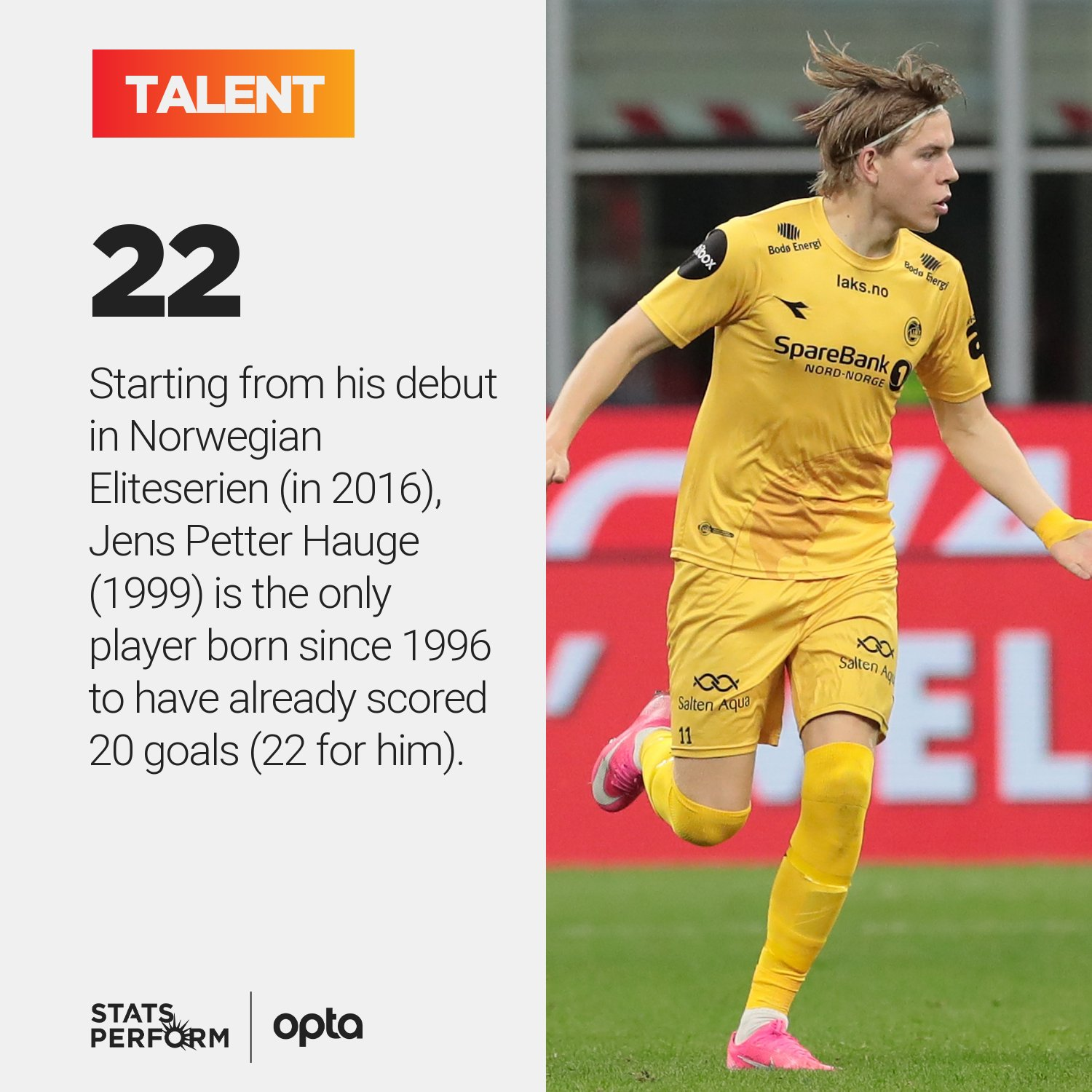 Optapaolo On Twitter 22 Starting From His Debut In Norwegian Eliteserien In 2016 Jens Petter Hauge 1999 Is The Only Player Born Since 1996 To Have Already Scored 20 Goals 22