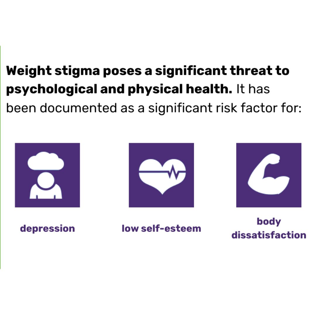 Discrimination of any form takes a toll on an individual. These are just a few threats to psychological and physical health if you endure prolonged weight discrimination.   #WSAW #Weightstigma #Awareness #NEDA #OEDA #Eatingdisorderawaress #EDrecovery https://t.co/zhhCUEQBap