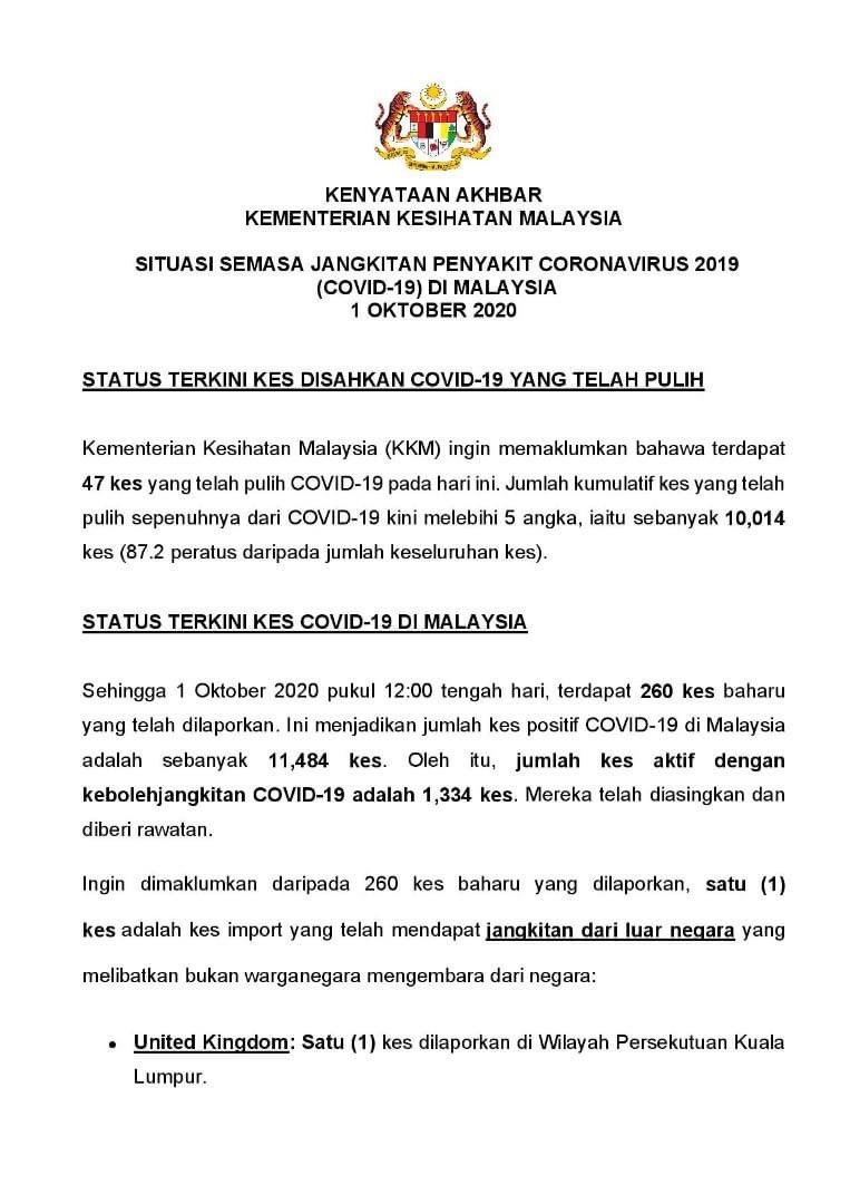 Kkmalaysia On Twitter Kenyataan Akhbar Kkm Situasi Semasa Jangkitan Covid 19 Di Malaysia 47 Kes Sembuh 260 Kes Baharu 1 Import 259 Tempatan 11 Kluster Laporkan Kes Baharu 4 Daripadanya Adalah Kluster Baharu
