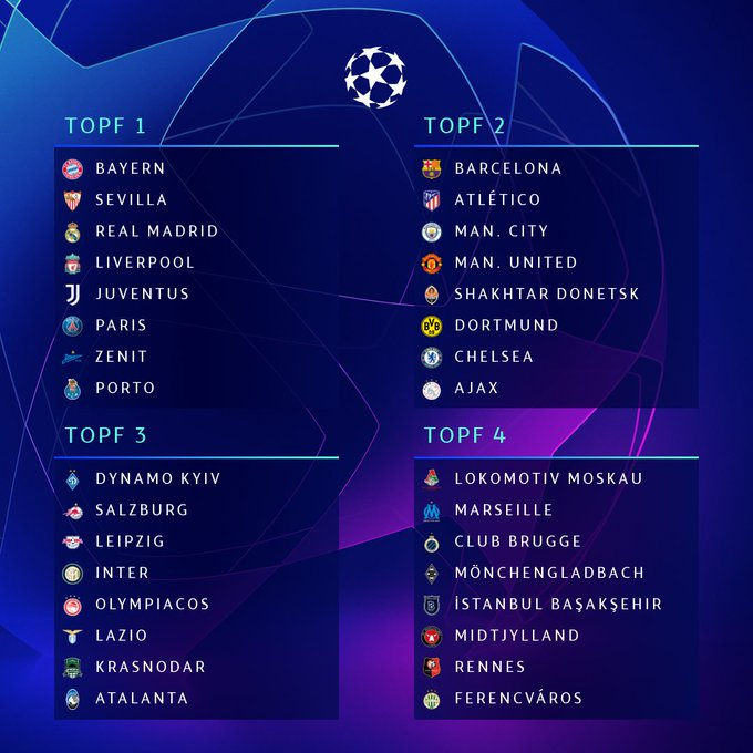 20 21 uefa champions league group stage draw arsenal mania forum 20 21 uefa champions league group stage