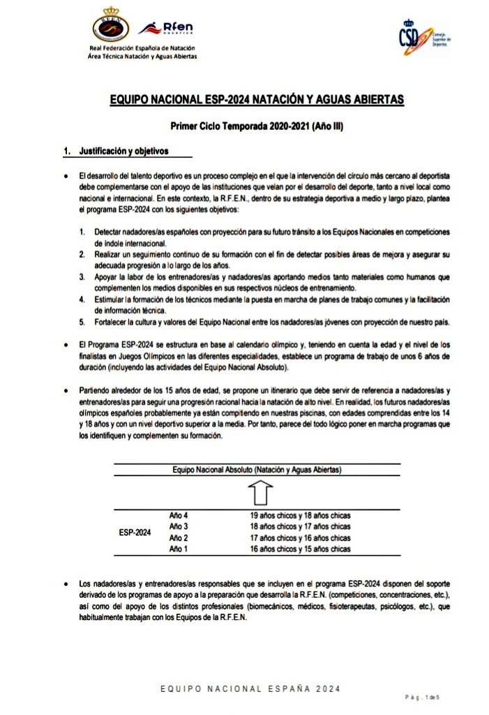 FELICIDADES MARTINA MANTESA @cnlasallepalma  INTEGRANTE DEL EQUIPO NACIONAL ESP-2024 DE #NATACIÓN @RFEN_directo   DESPUÉS DE UNA TEMPORADA CON TODAS LAS DIFICULTADES POSIBLES, EL TRABAJO Y ESFUERZO TIENEN SU RECOMPENSA. ENHORABUENA A SU ENTRENADOR PUCHI PLANAS. @cgonyalons @hila https://t.co/iLmntPUbyO