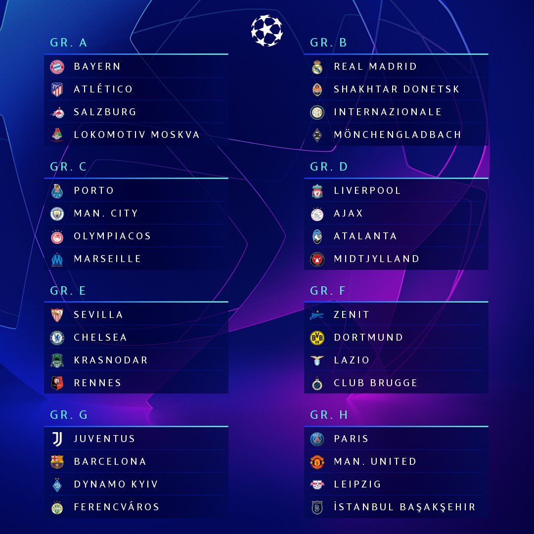 uefa champions league group stage draw 2020 21 complete roundup uefa champions league group stage draw