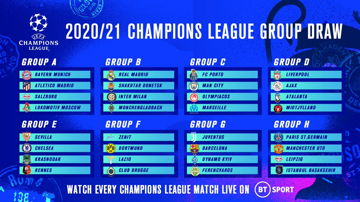 football on bt sport on twitter the champions league 2020 21 group stage draw in full ucldraw group stage draw