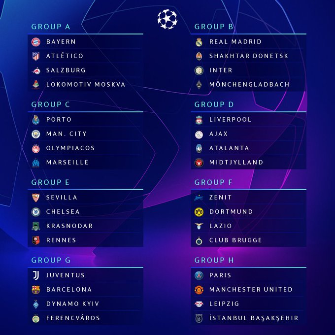 2020 UEFA Champions League group stage draw