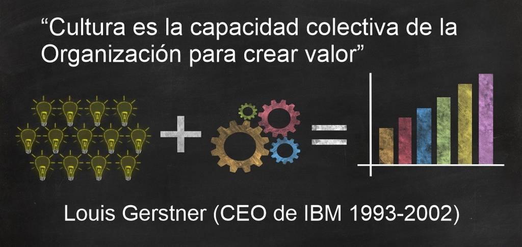 Las estrategias de #transformación en tu #empresa solo son posibles mediante el #desarrollo de una #cultura organizacional encabezada por un liderazgo auténtico y honesto con la gente. #Cita https://t.co/nDxe9V7N2e