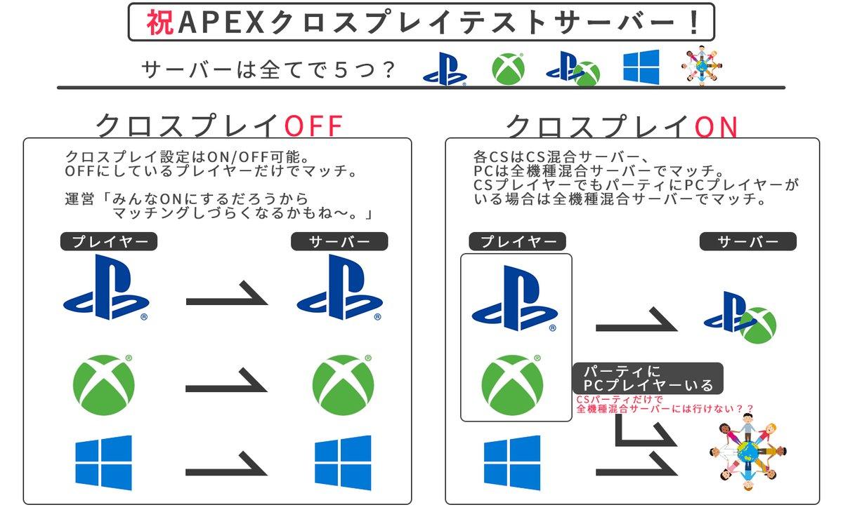クロス プレイ オフ apex