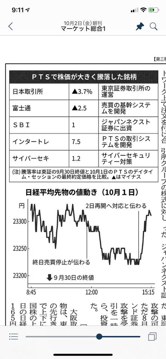 株価 富士通
