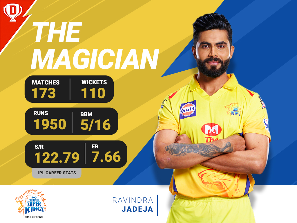 .@ChennaiIPL's stallion has been right up there when it comes to consistency! ⚔️  Is @imjadeja a part of your #Dream11? 👉   #Dream11IPL #YahanSabSameHai #YeApnaGameHai #CSKvSRH @IPL
