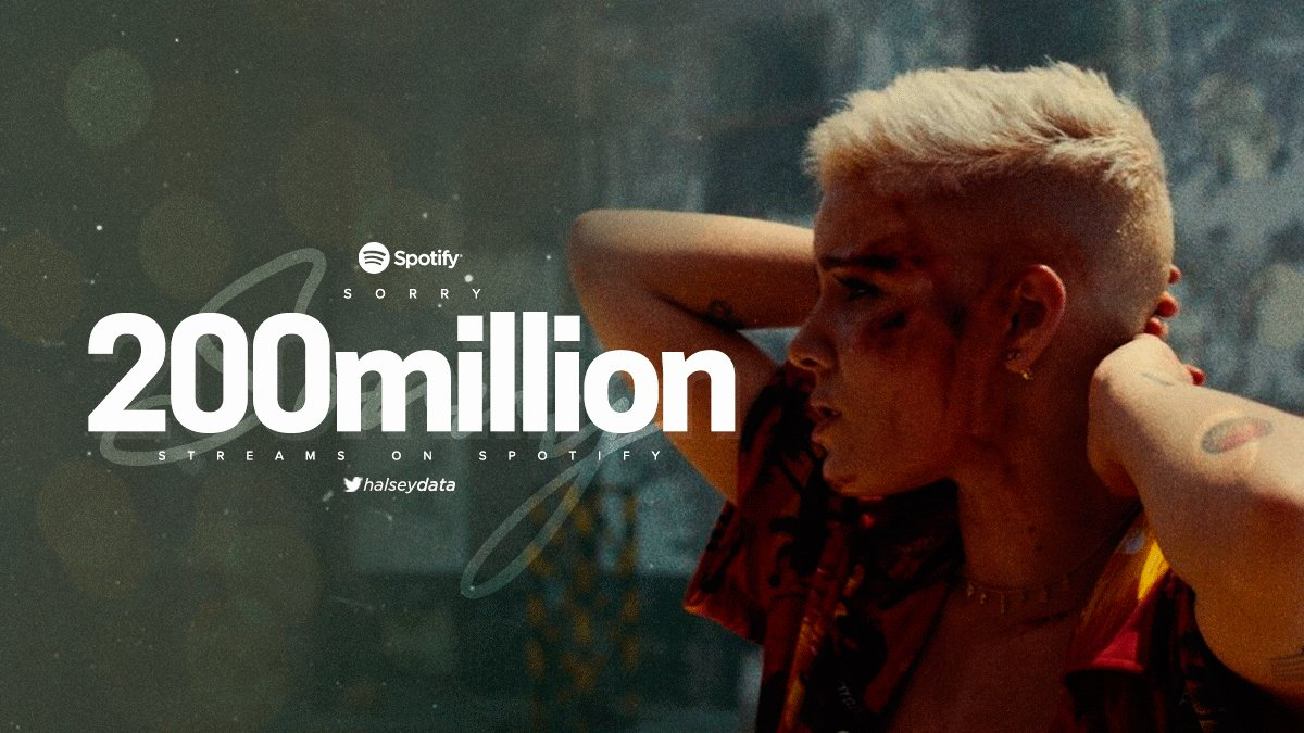 """""""Sorry"""" has surpassed 200 million streams on Spotify!  — This is @halsey's 15th song to achieve this milestone."""