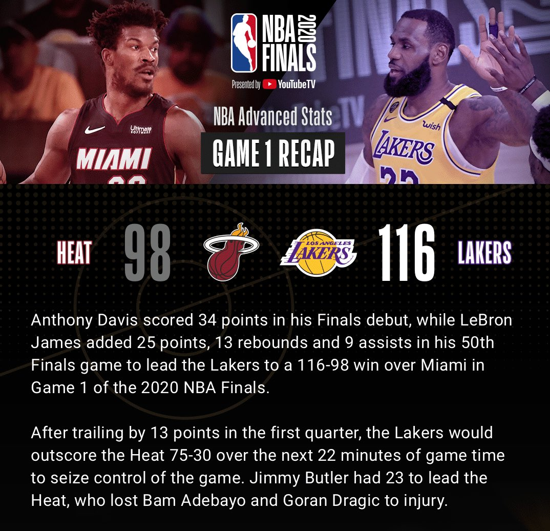 Nba Com Stats On Twitter Nba Finals Game 1 By The Numbers Game 2 Tonight At 9pm Et On Abc