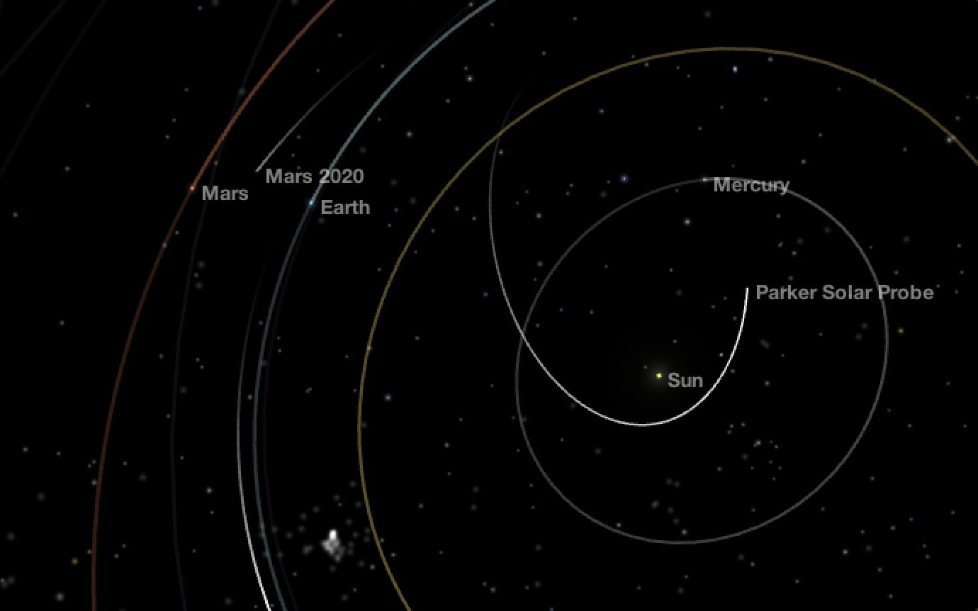 orbit diagram showing Mars and Earth relatively near each other, with the position of the Mars 2020 mission in between