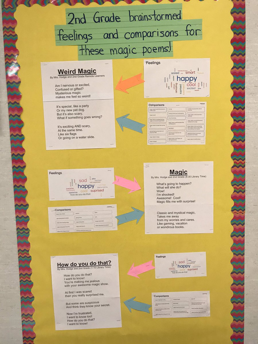 Kent 2nd graders are poets! Look what they worked on in the library! #kentrocks @KentCardinals