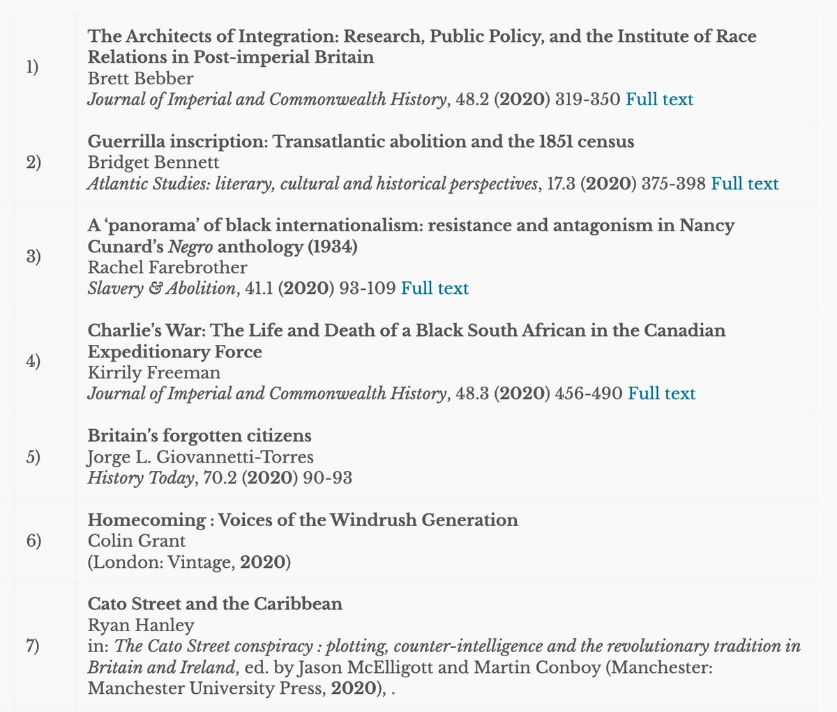 Weve created a free listing of 400+ recent publications on Black British History, taken from the Bibliography of British & Irish History. All published 2010-2020: about.brepolis.net/uk-black-briti… Thanks to @Brepols for their help and @RoyalHistSoc #BlackHistoryMonth #Twitterstorians