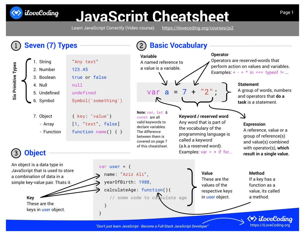 13 Page JavaScript Cheatsheet. #BigData #Analytics #DataScience #AI #MachineLearning #IoT #IIoT #Python #RStats #TensorFlow #JavaScript #ReactJS #CloudComputing #Serverless #DataScientist #Linux #Programming #Coding #100DaysofCode