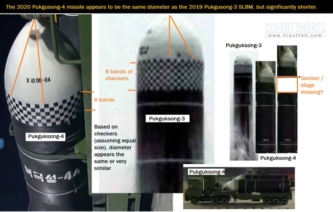 North Korean submarine launched ballistic missile. Pukguksong-4, on display. Analysis