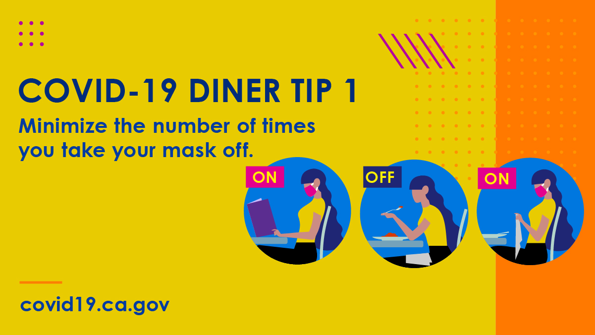 """Orange and yellow graphic showing someone dining at a restaurant with the text: COVID-19 Diner tip 1: Minimize the number of times you take your mask off. Depiction of someone reading a menu with their mask on. The word """"on"""" is stamped over the image. Depiction of someone eating while at a restaurant, not wearing a mask. The word """"off"""" is stamped over the image. Depiction of someone sitting at a table in a restaurant wearing a mask. The word """"on"""" is stamped over the image."""