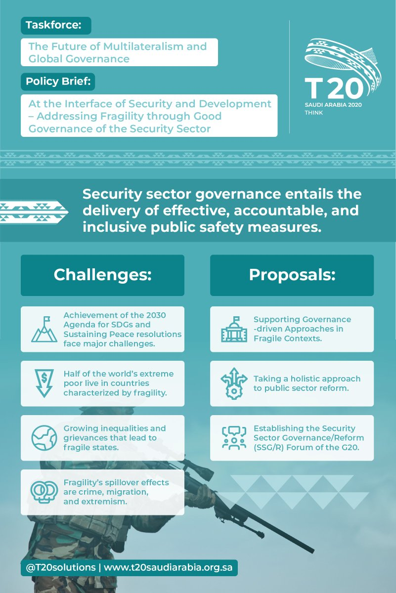 "New #T20PolicyBrief from #T20TF5 : ""At the Interface of Security and Development - Addressing Fragility Through Good Governance of the Security Sector"" :  https://t.co/GRTamNAxGW     @BornHans  @ViolaCsordas  @DCAF_Geneva https://t.co/KAf37tCqYj"