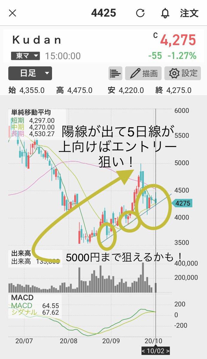 マイクロ 株価 日本 ニクス