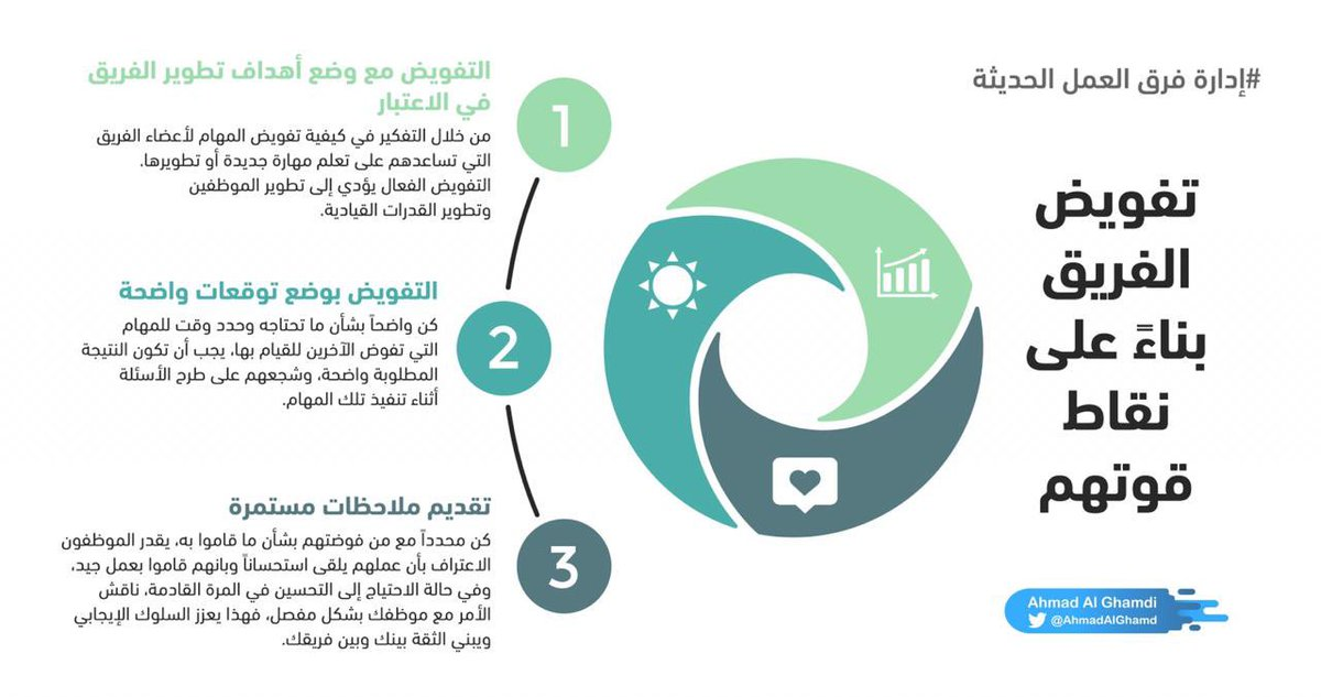 Ahmad Al Ghamdi Ahmadalghamd Twitter