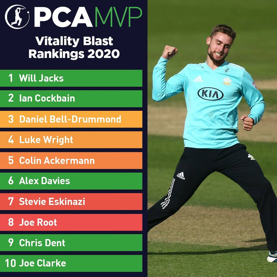 🦁 @surreycricket 🤝 @Gloscricket 🏏 3️⃣ of the #Blast20 MVP top 🔟 play the first semi-final How many will make it through? 👉 bit.ly/FinalsDayPrevi… #FinalsDay