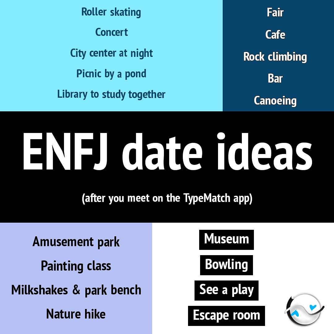 enfj dating site