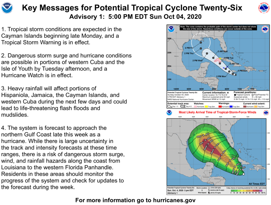 National Hurricane Center On Twitter Nhc Is Issuing Advisories On Potential Tropical Cyclone Twenty Six Currently Located Near Jamaica Here Are The Key Messages For More Information Visit Https T Co Tw4kegdbfb Https T Co Pn2n0ykteo