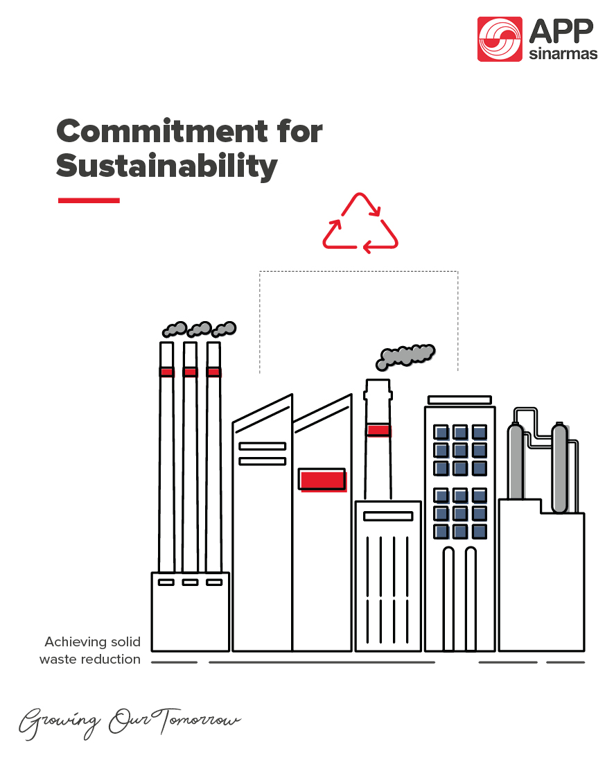In 2019, we were able to reduce our solid waste production by 37%, higher than our target of 25% based on the 2010 baseline. #Sustainability #APPSinarMas #Vision2030 https://t.co/VUEDJcwbEb