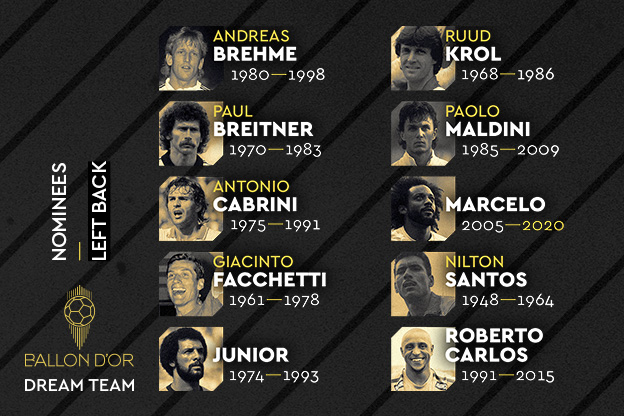 The 10 nominees as best left back of all time ! #BOdreamteam
