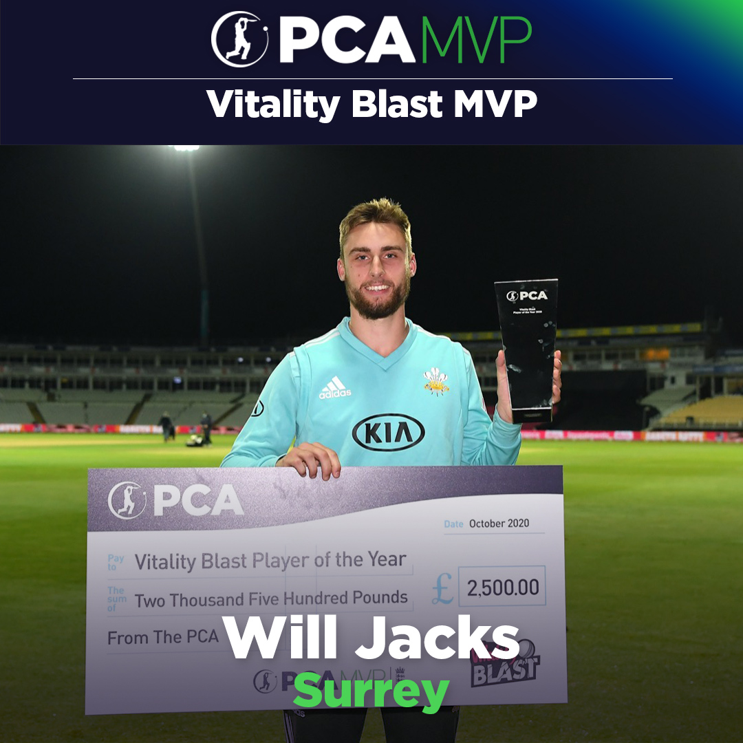 1st place: Will Jacks - 1⃣7⃣8⃣ MVP points 2nd place: Ian Cockbain - 1⃣1⃣9⃣ MVP points 🏆 The #Blast20 MVP finishes with over 50% more MVP points than any other player! A monumental 20-over season for the @surreycricket man 👊 👉 bit.ly/MVPwinners20 #NatWestCricketAwards