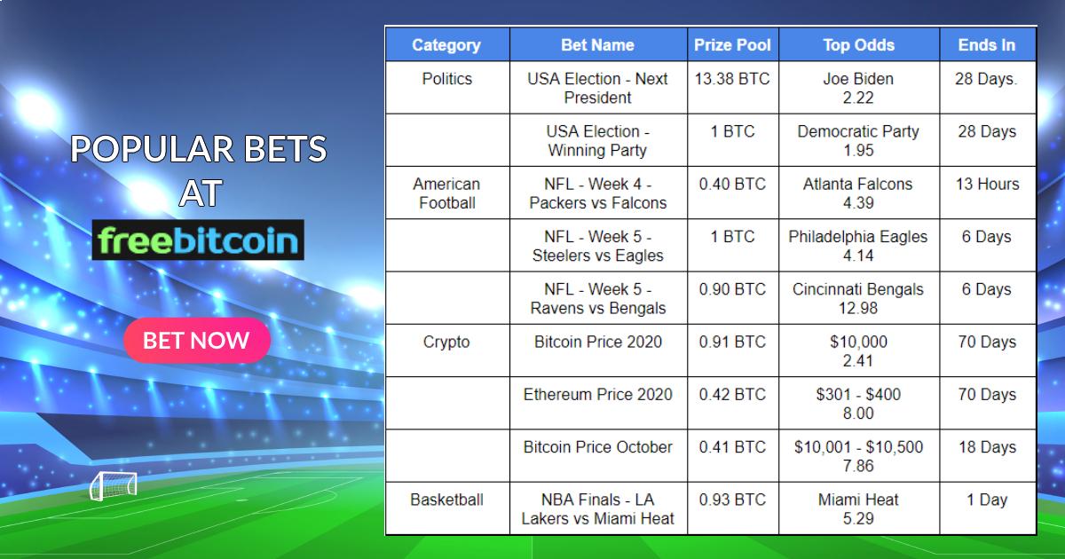 L w 5 bitcoins actuele waarde bitcoins buy