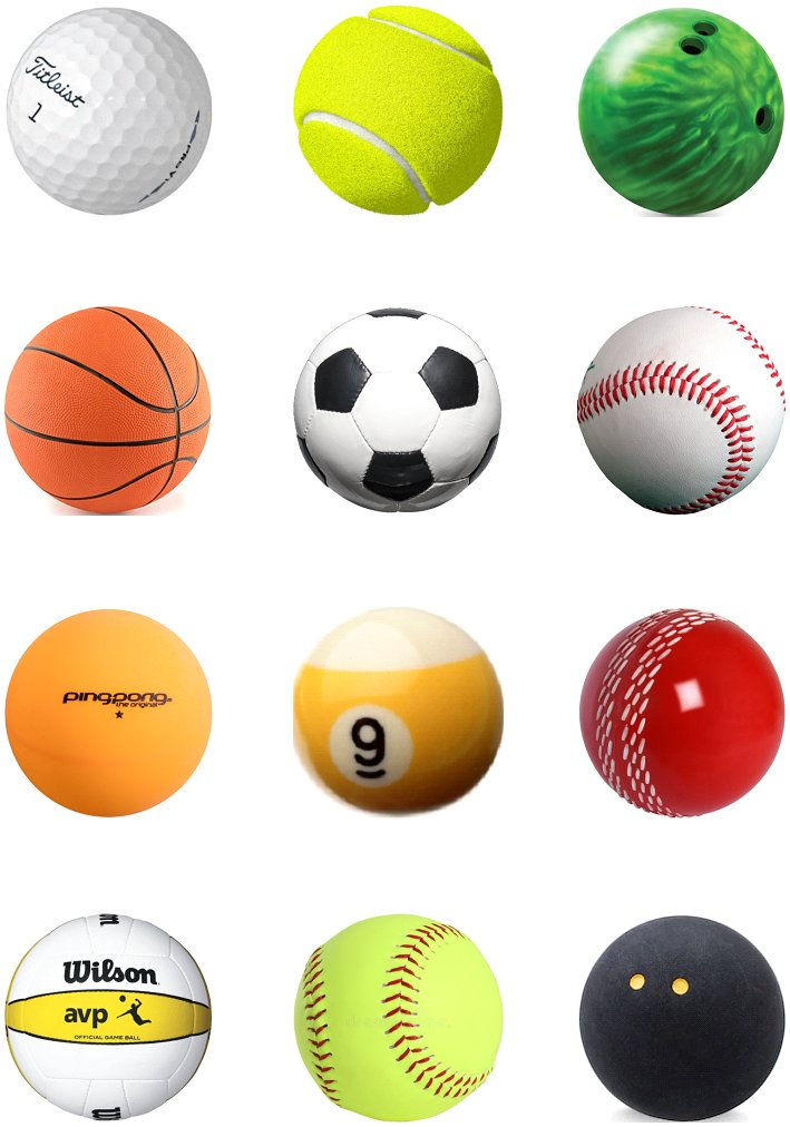 Eric Berlin On Twitter Are You Capable Of Perceiving The Actual Sizes Of These Various Sports Balls And Mentally Putting Them In Order From Smallest To Largest No Spoilers In The Replies