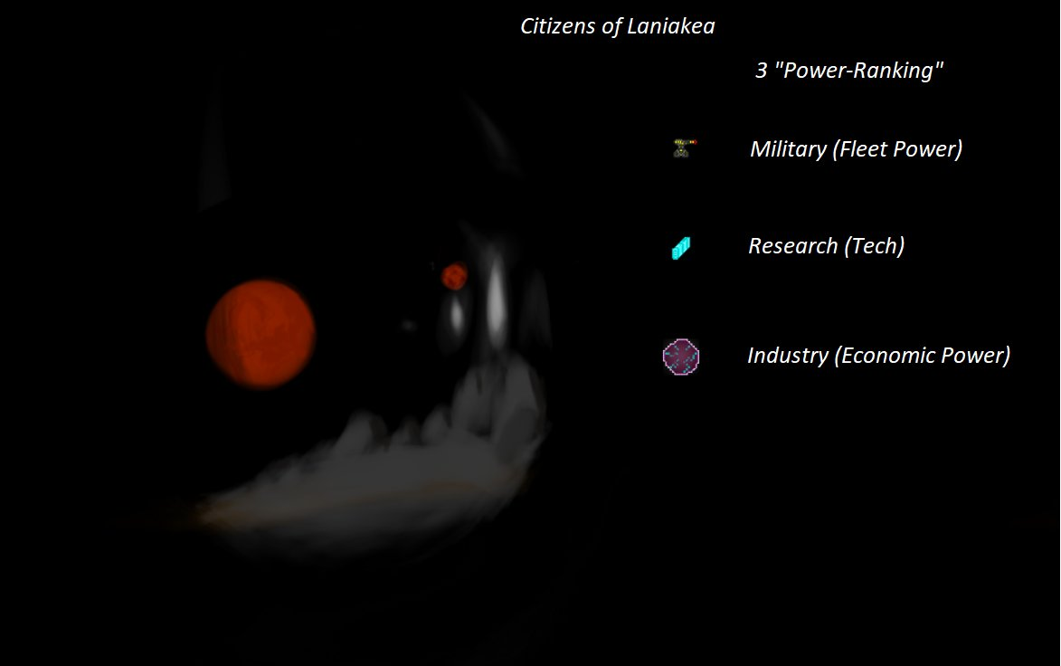 """#DYK ? There are 3 """"power-rankings"""" in #CitizensofLaniakea        #indiegames #pixelart #Gamers #indiegame #indiewatch #indie #retrogames #gaming #gamedev #indiedev #gameart #Space #Game #multiplayer #Mining #ElonMusk  #Asteroidmining #SpaceX #NASA #ESA"""