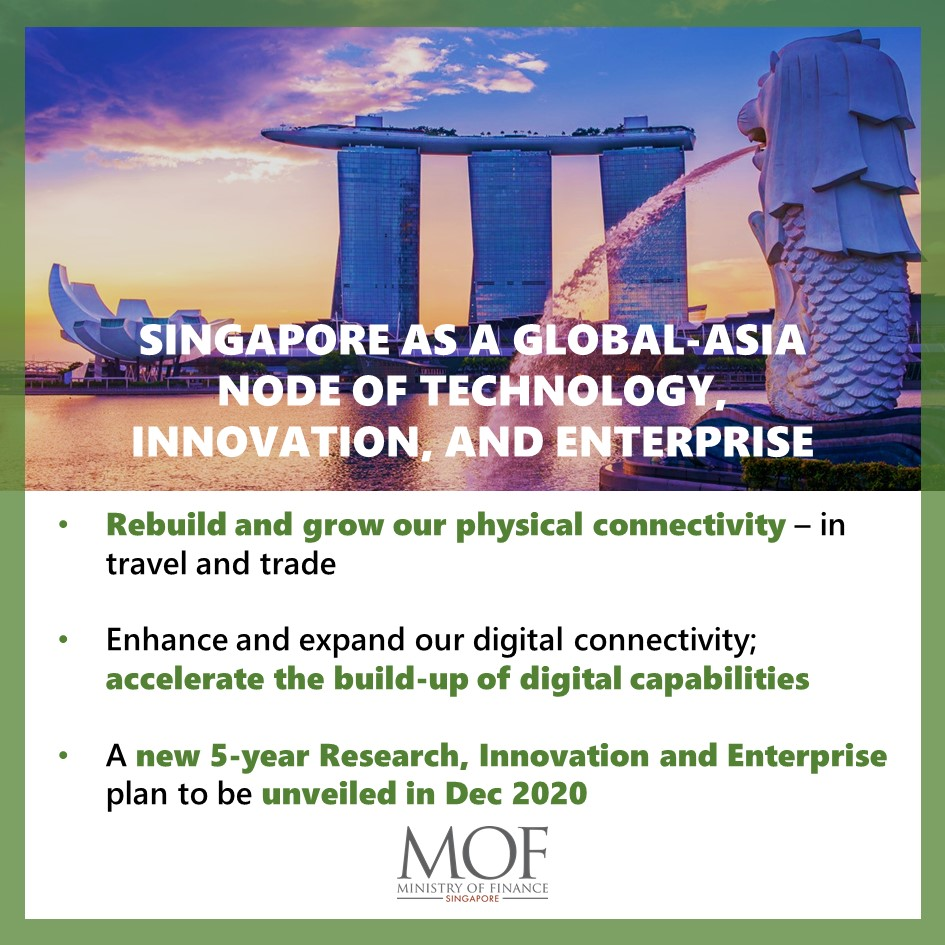 [Oct 2020 Ministerial Statement]  In our move to position Singapore as a Global-Asia node of technology, innovation and enterprise, we must deepen and broaden links to build up Singapore's role at the heart of Asia's growth, while forging connectivity with other key markets. https://t.co/tnnBTQDOg4
