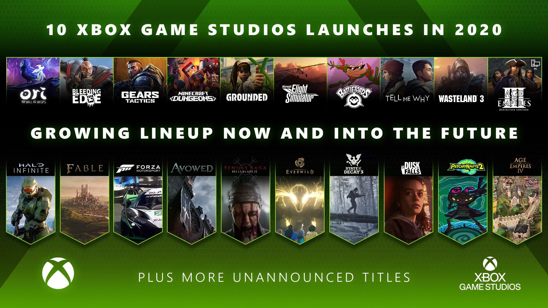 Xbox game studios 2020