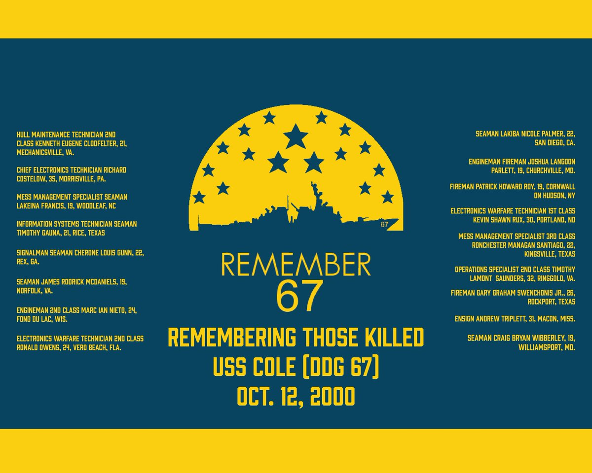 Next Monday, at 11:18 (local) I am directing that the @USNavy observe a moment of silence to recognize the 20th anniversary of attack on USS Cole. We will pause to remember those who were tragically killed and reflect on our responsibility to carry their proud legacy forward.
