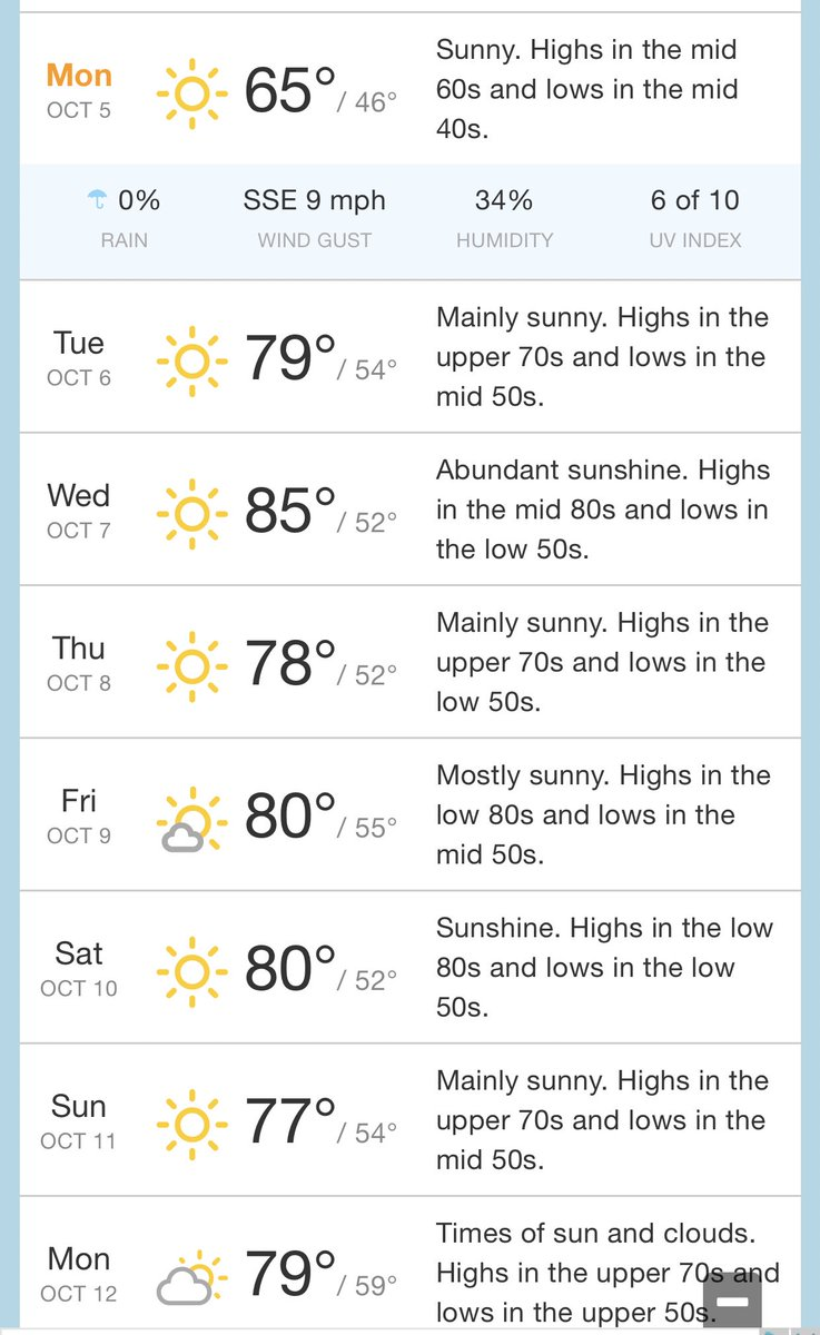 In case you need a little something to get you through the week — the weather looks DYNAMITE! 🙌🏼☀️🍁 @KMOV