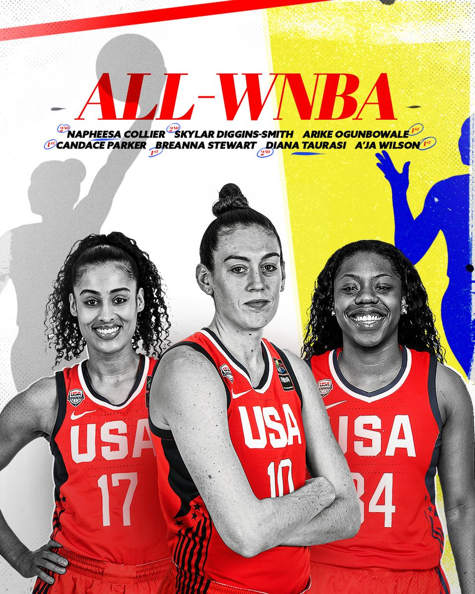 Congrats to the 🇺🇸 #USABfamily selected to the 2020 All-@WNBA Teams!  1st: @Arike_O @Candace_Parker @breannastewart @_ajawilson22  2nd: @PHEEsespieces @SkyDigg4 @DianaTaurasi https://t.co/UgT7qLJbPX