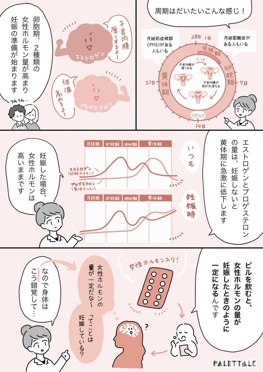 ピル 避妊 仕組み