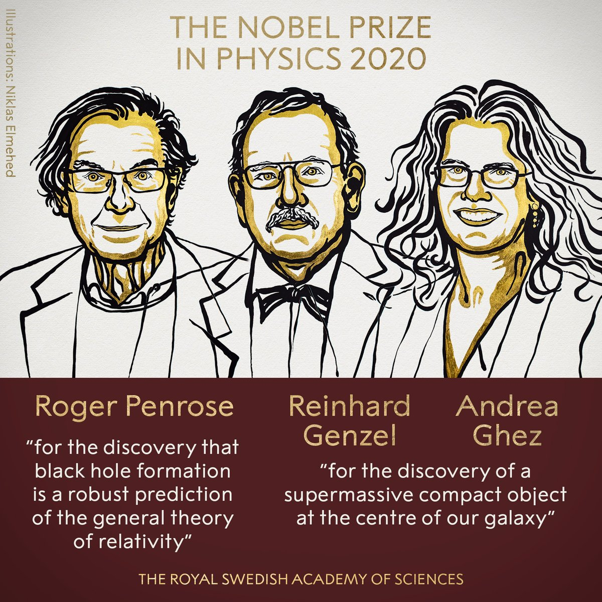 BREAKING NEWS:  The Royal Swedish Academy of Sciences has decided to award the 2020 #NobelPrize in Physics with one half to Roger Penrose and the other half jointly to Reinhard Genzel and Andrea Ghez. https://t.co/MipWwFtMjz