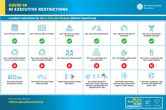 COVID-19 NI Executive - guide to localised restrictions for Derry City and Strabane District Council area