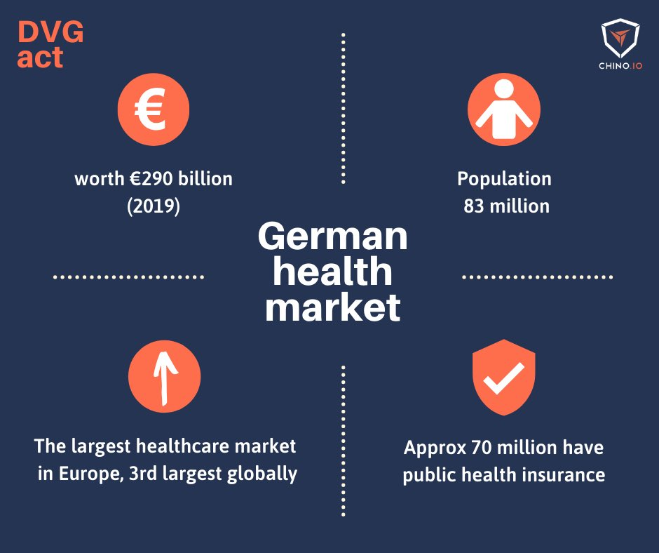 Big day in Germany 🇩🇪- 1st & 2nd  #DTx got approved AND priced: Velibra (€476) @GAIA_COM and Kalmeda (€117) from mynoise - more to come and all eyes on 🇩🇪   #DiGA #DigitalHealth #Kudos https://t.co/tu6l0LQpHf