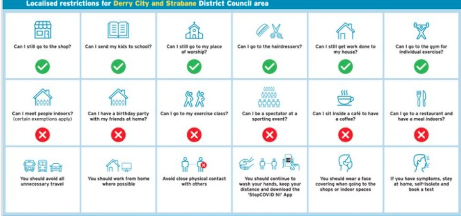 A handy guide to restrictions in #Derry. #WearAMask