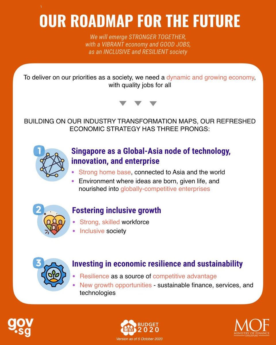 At his Ministerial Statement on 5 Oct, DPM and Minister for Finance Heng Swee Keat outlined a refreshed economic strategy to build a dynamic and growing economy, with quality jobs for all. There will be three areas of priorities, as outlined below. https://t.co/bzGzRMBqXN https://t.co/MviU4CZ1yo
